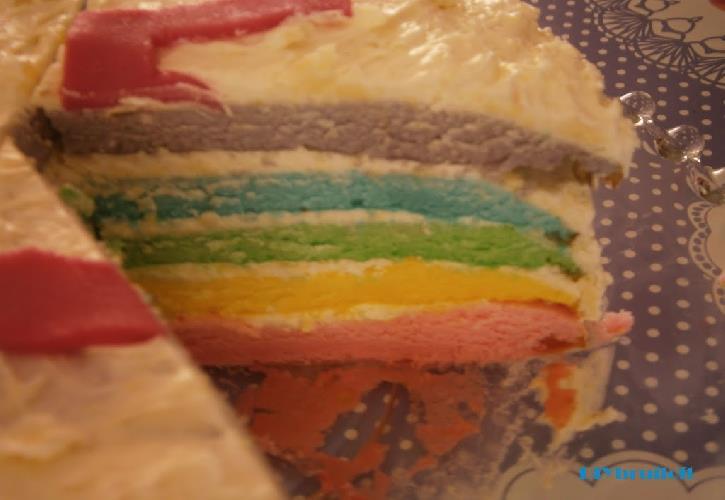 rainbowcake diydiva